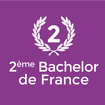 Kedge Bachelor Bayonne